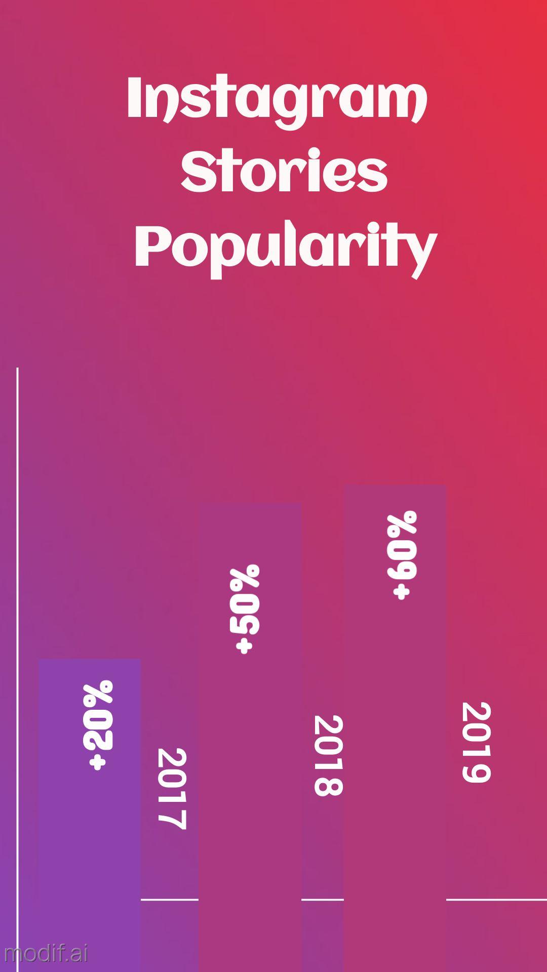 Instagram Statistics Story