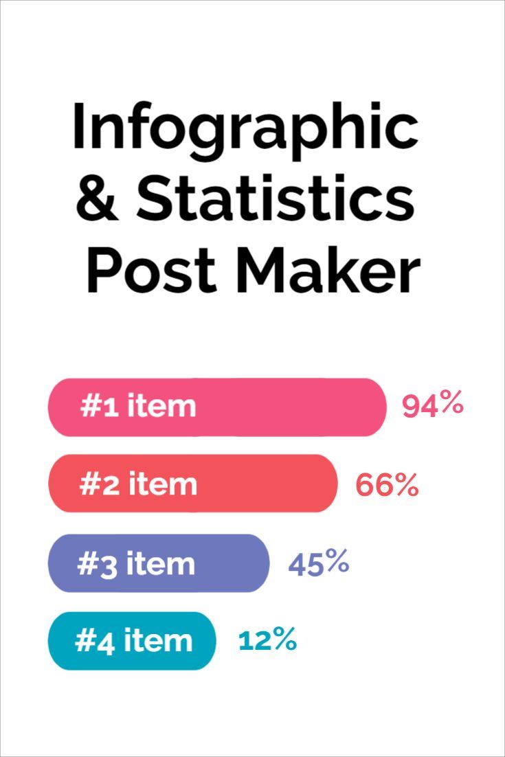Infographic Social Media Post Maker