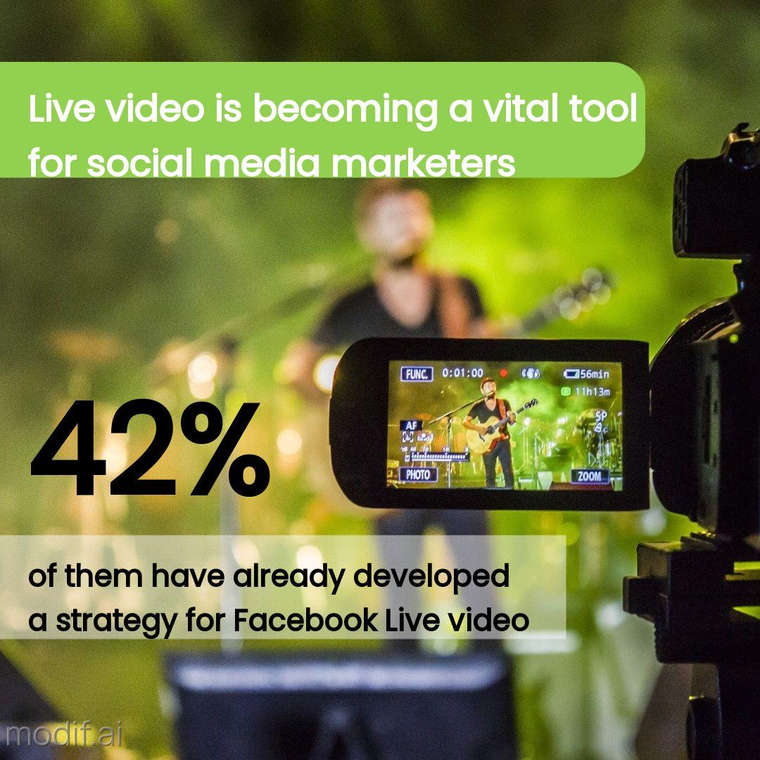 Social Media Video Statistics Quote Template