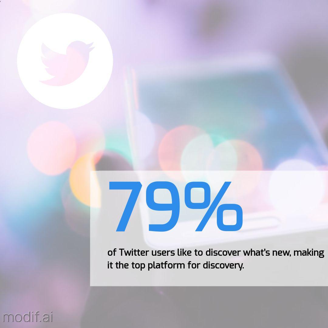 Social Media Statistics Post Template