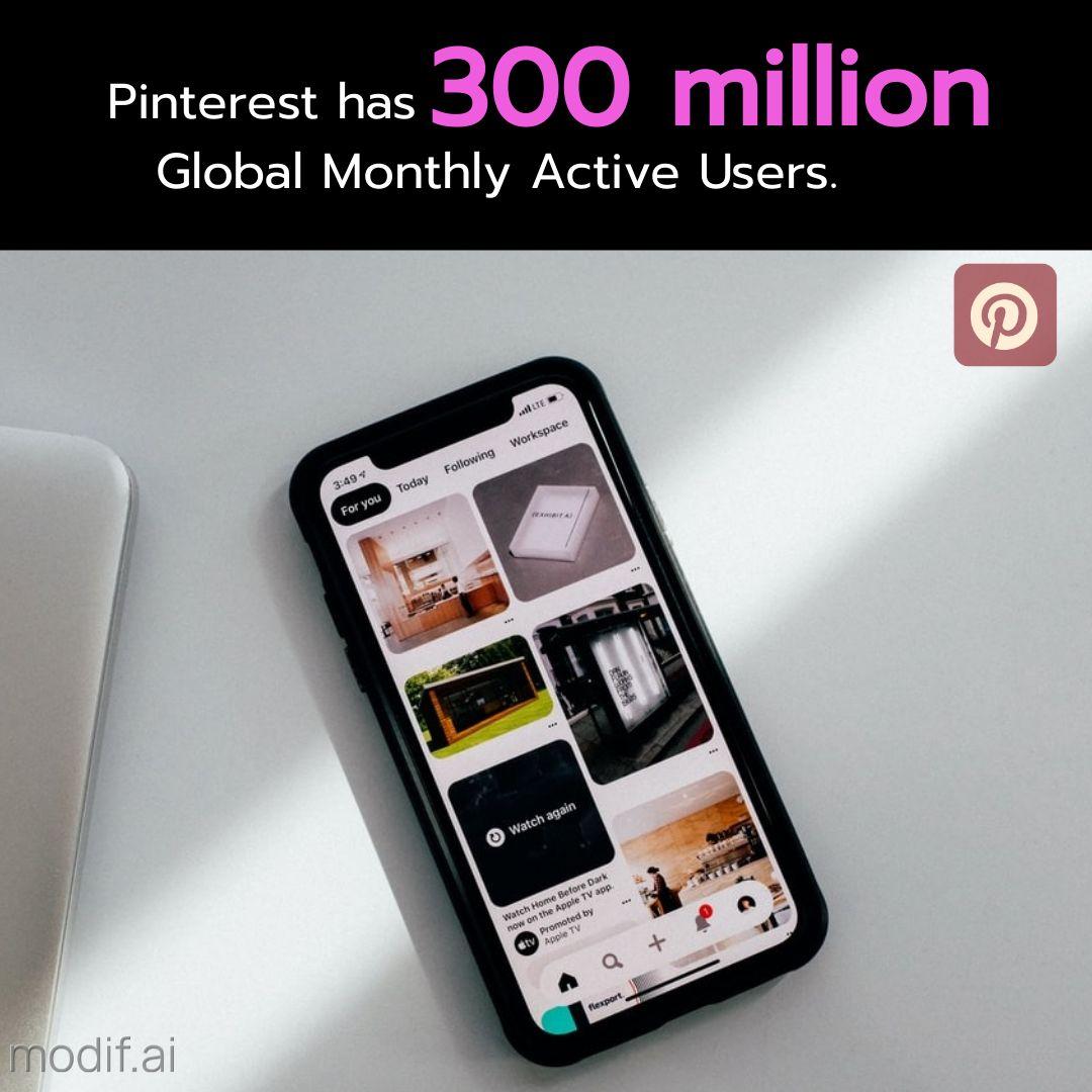 Pinterest Statistics Template