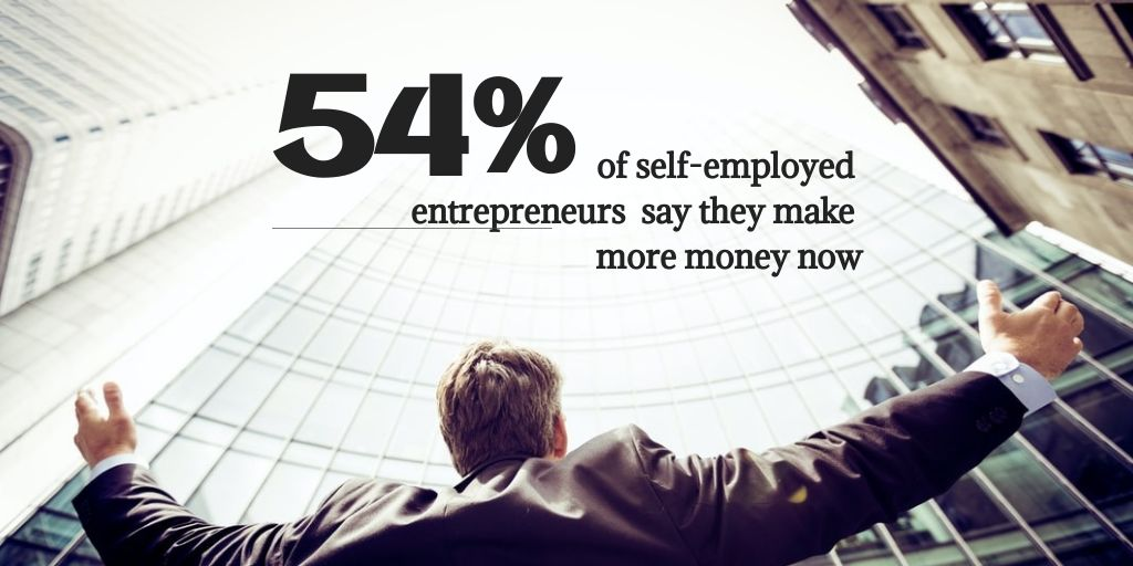 Business Statistics Twitter Post Template