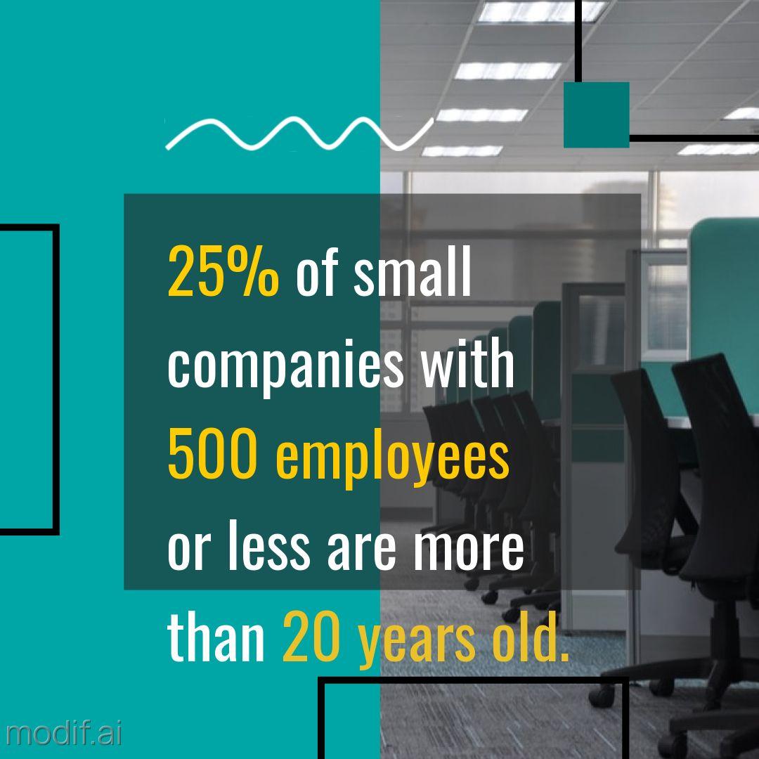 Business Statistics Instagram Post Maker