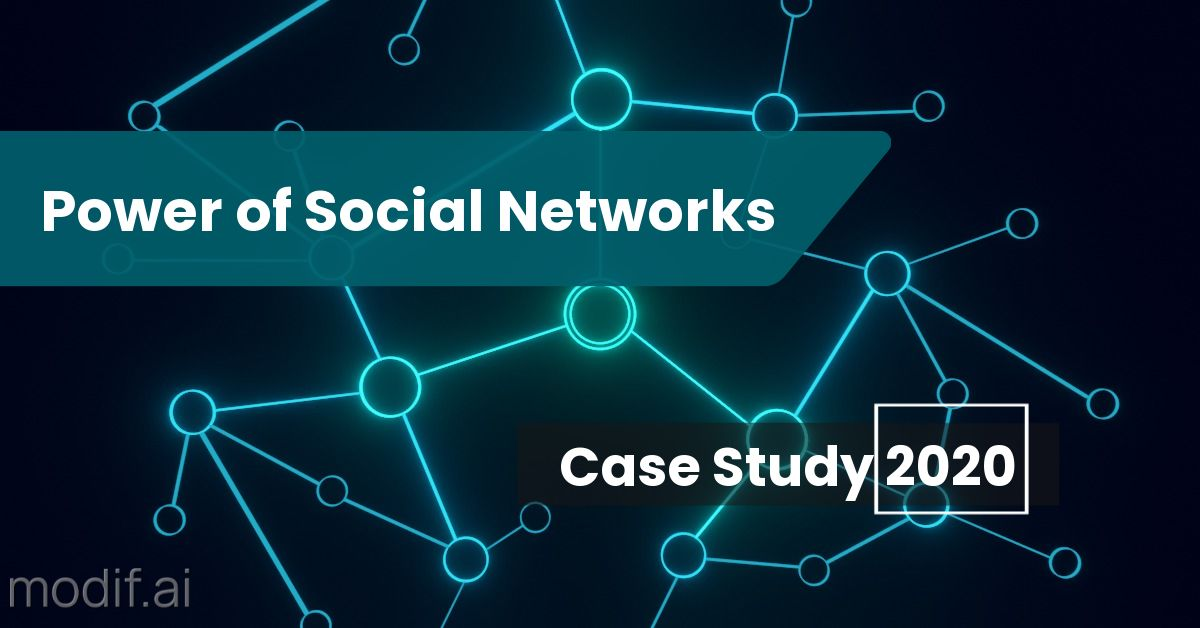 Social Networks LinkedIn Post Template