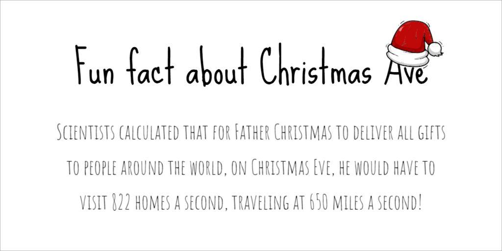 Christmas Twitter Post Fun Statistics