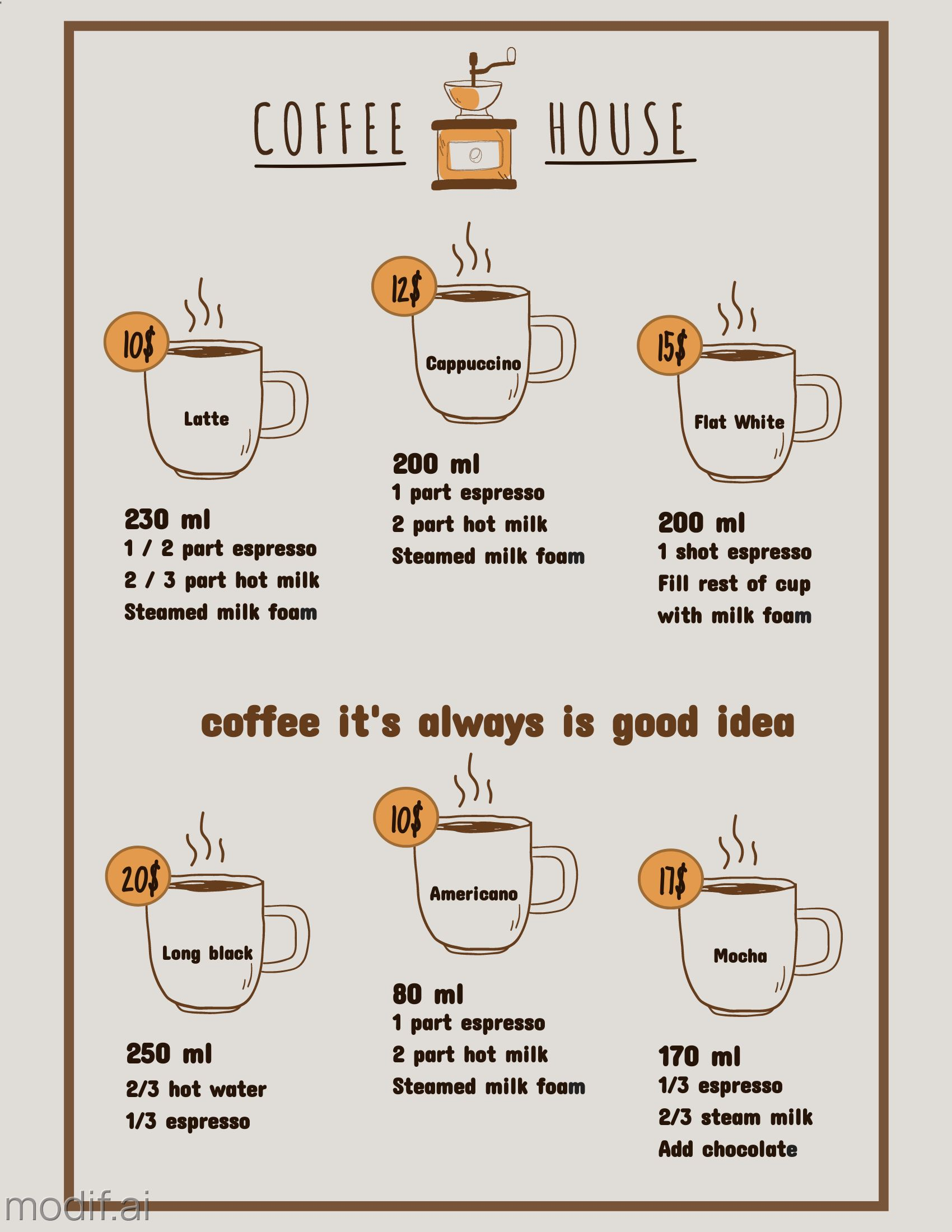 Coffee House Pricing Template