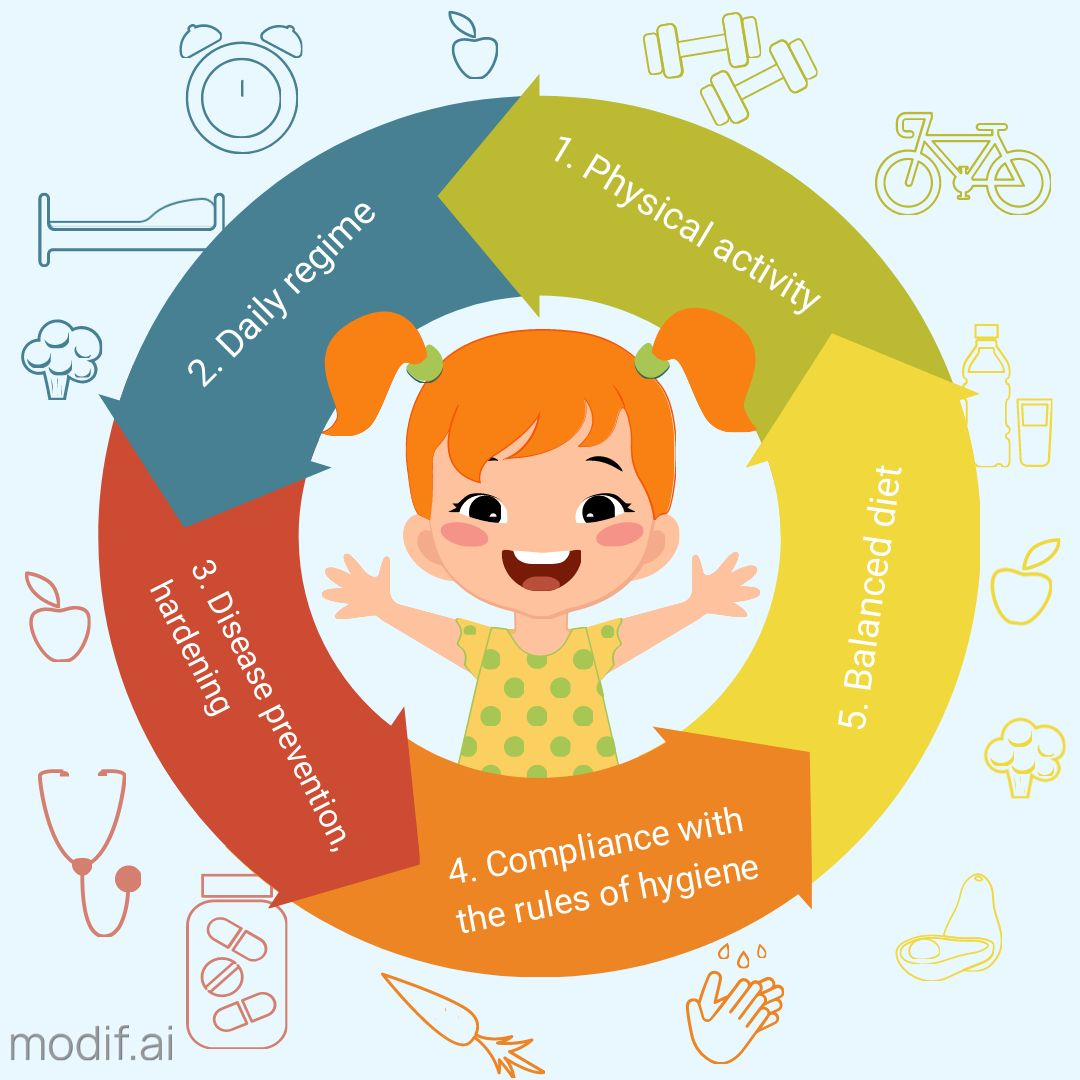 Healthy Child Lifestyle Infographic