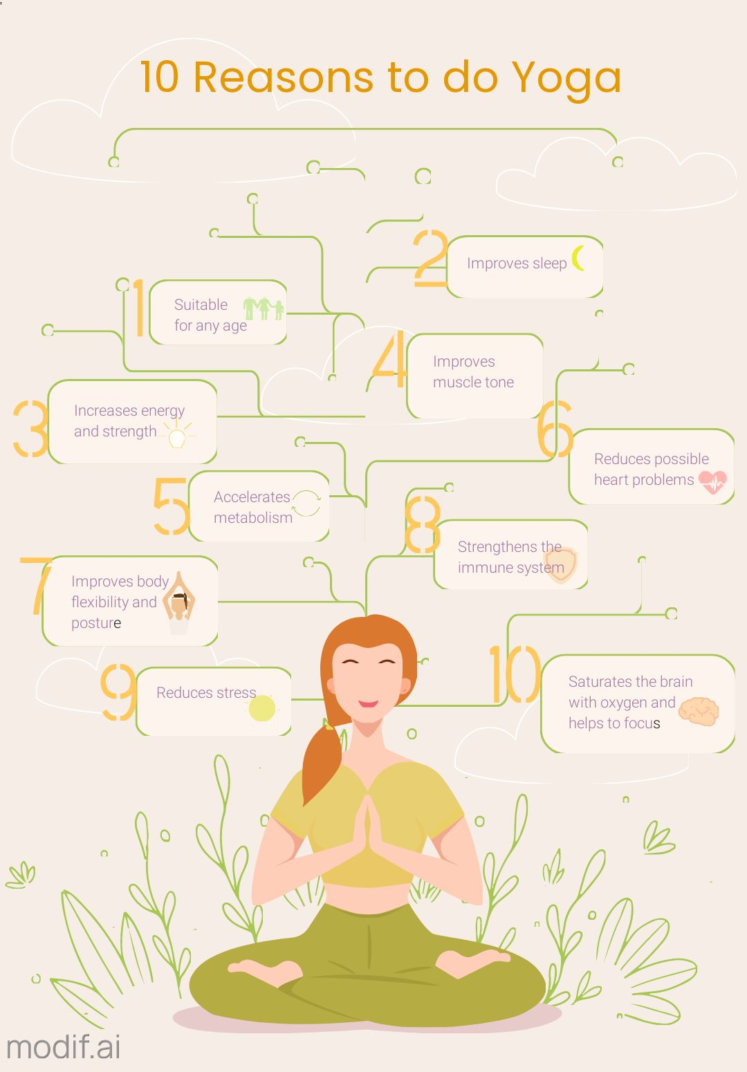 Yoga Infographic Template