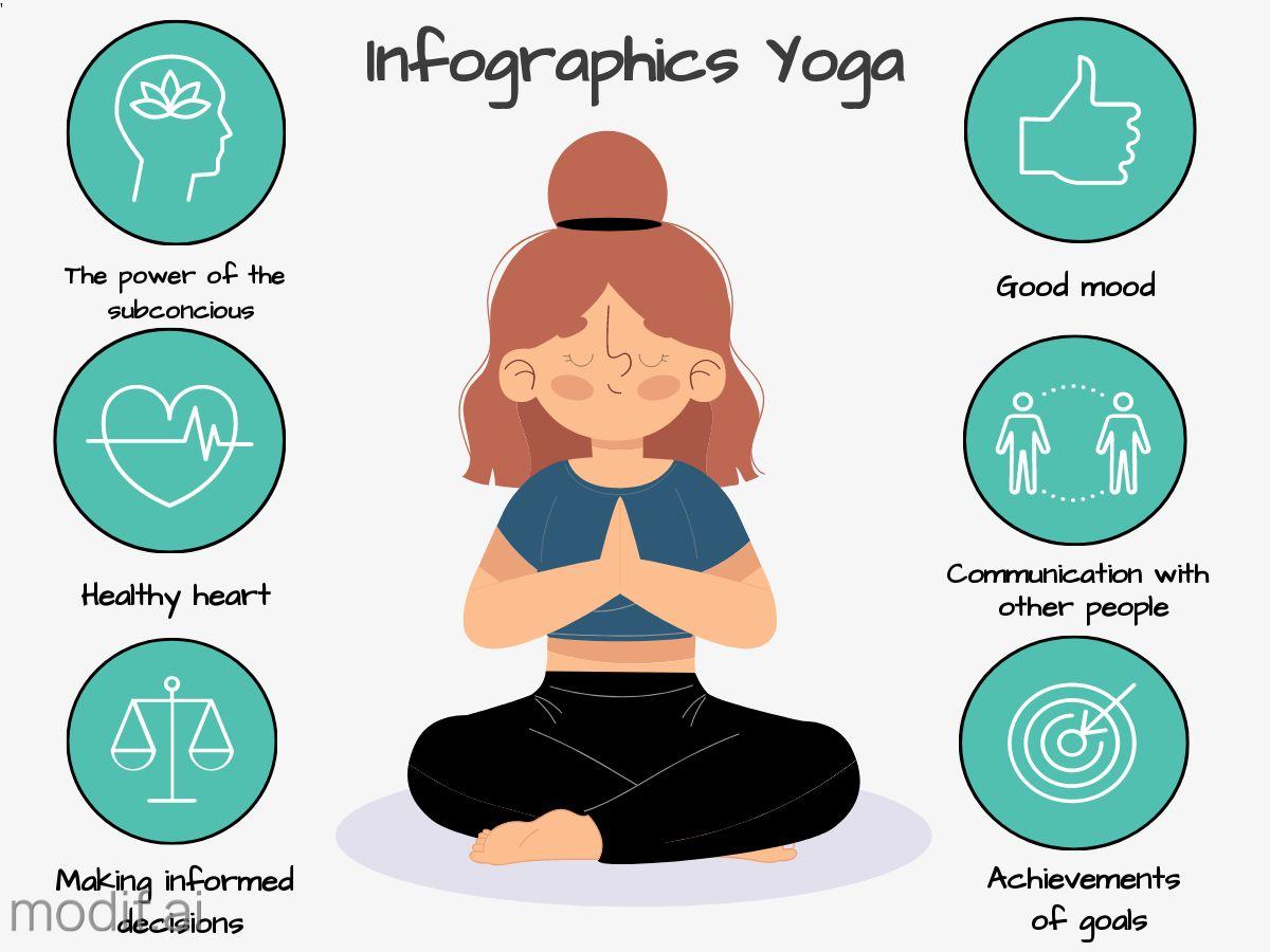 Infographics Yoga Template