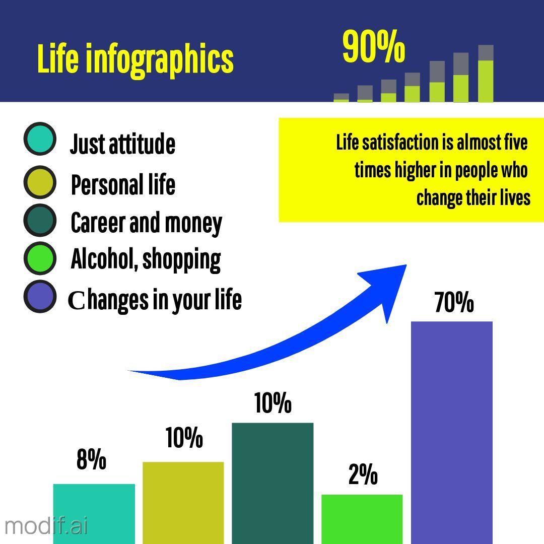 Life Infographics Template