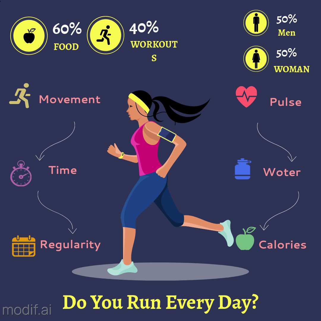 Running Infographic Template