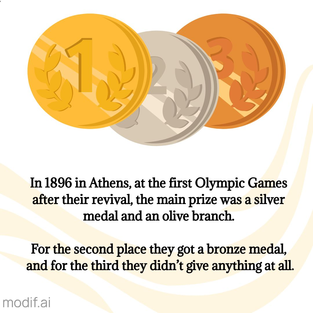 Olympic Facts Instagram Post