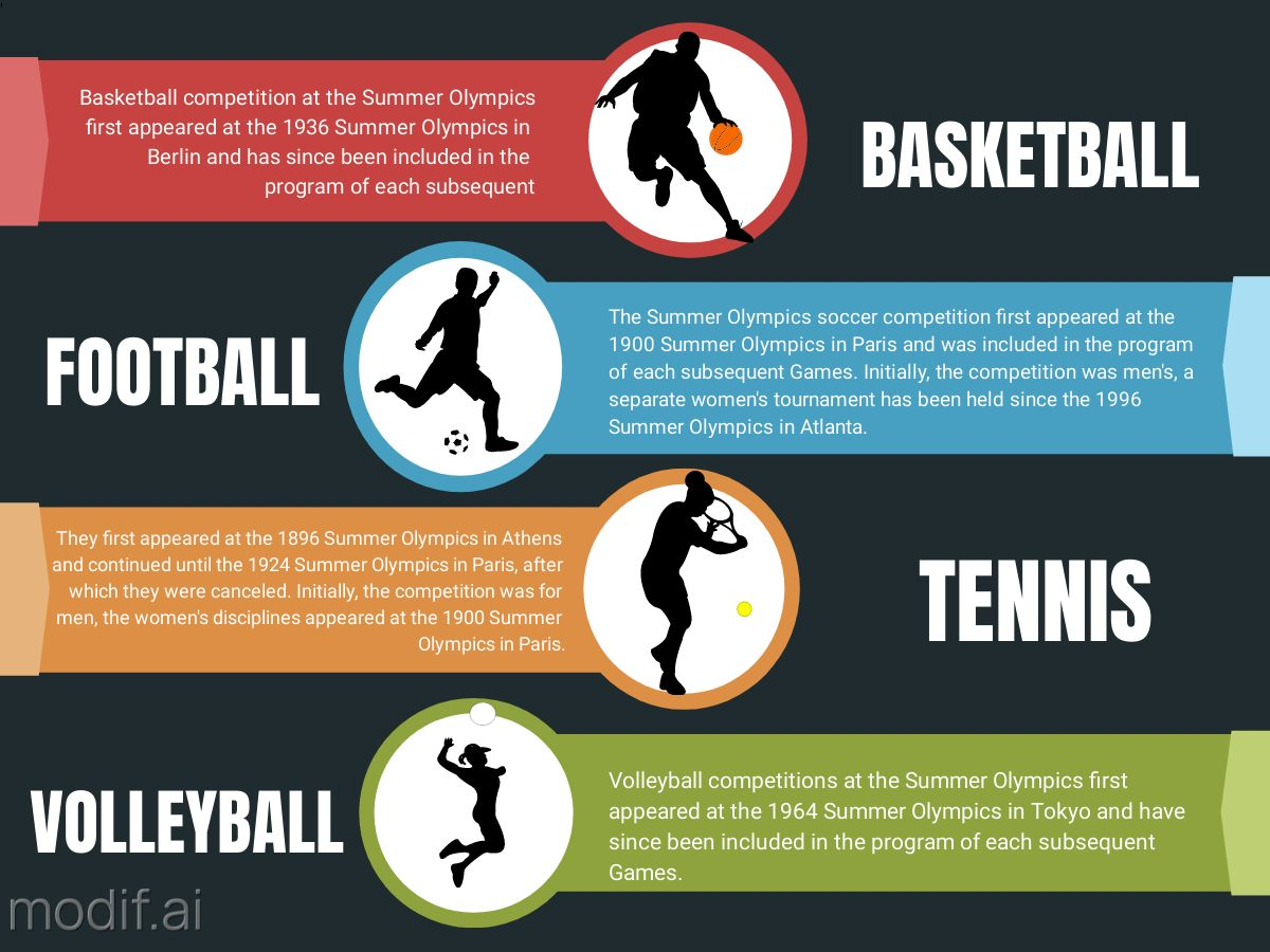 Olympic Sport Infographics Template